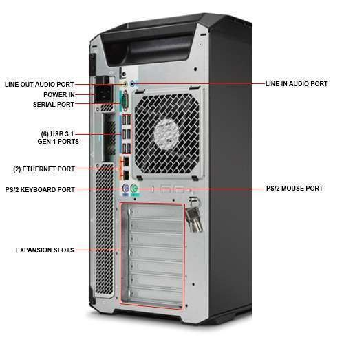 Picture of HP Z8 G4 Workstation Platinum 8280
